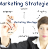 What is in a marketing plan?